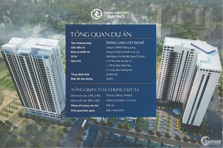 Tong-quan-du-an-thang-long-city-dai-mo-tu-liem